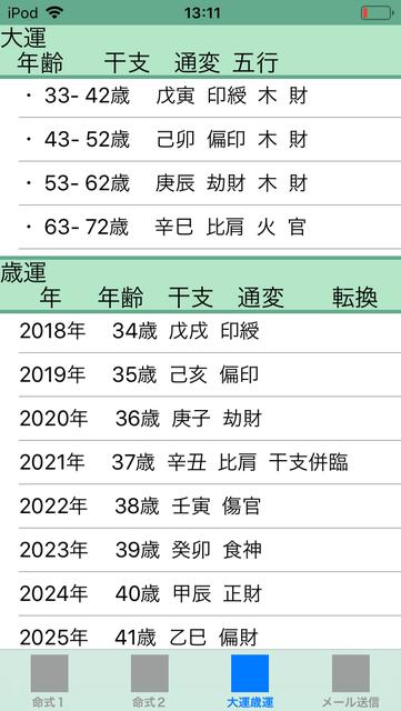 f:id:aoimotoki:20190307133325p:plain