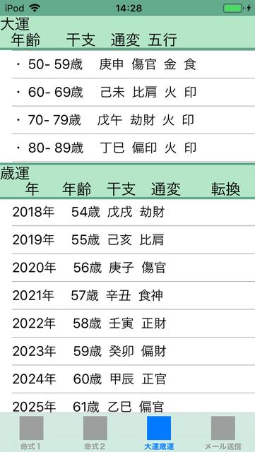 f:id:aoimotoki:20190310143010p:plain