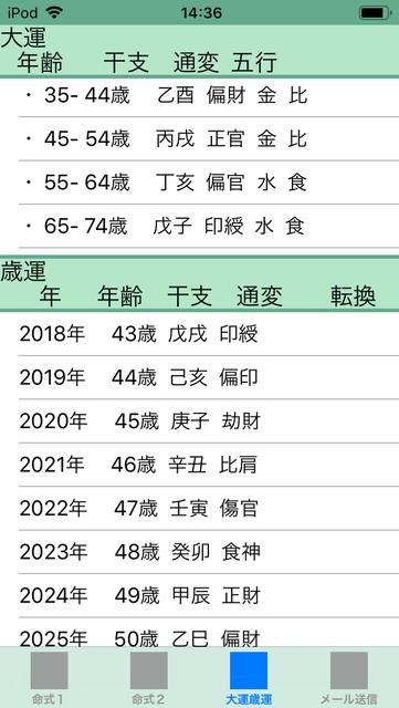 f:id:aoimotoki:20190321143851p:plain
