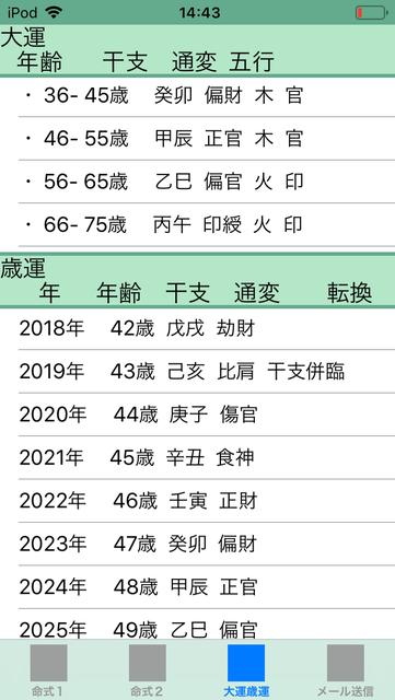 f:id:aoimotoki:20190330144540p:plain