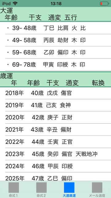 f:id:aoimotoki:20190402132652p:plain