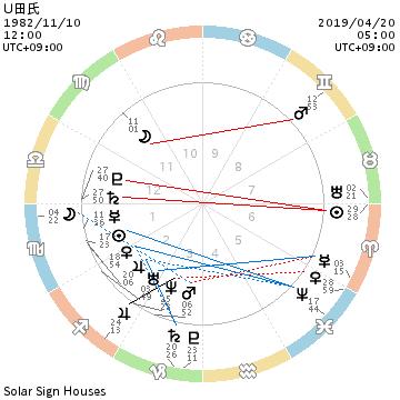 f:id:aoimotoki:20190421131524p:plain