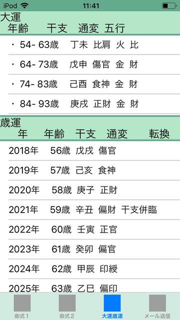 f:id:aoimotoki:20190422123248p:plain