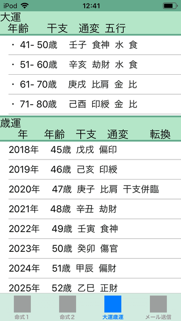 f:id:aoimotoki:20190429124800p:plain