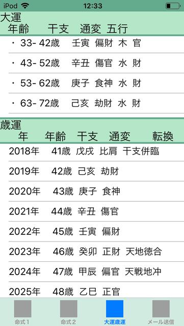 f:id:aoimotoki:20190601140052p:plain