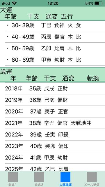 f:id:aoimotoki:20190704132441p:plain
