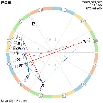 f:id:aoimotoki:20190709144418p:plain
