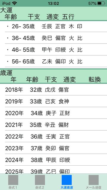 f:id:aoimotoki:20191124130818p:plain