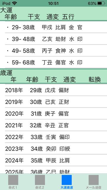 f:id:aoimotoki:20191129105957p:plain