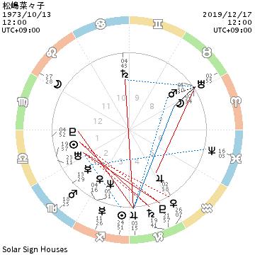 f:id:aoimotoki:20191217134033p:plain
