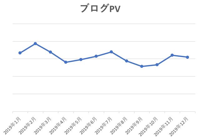 f:id:aoimotoki:20200104192342p:plain