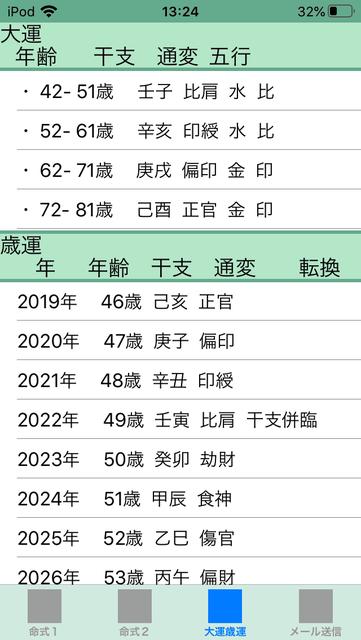 f:id:aoimotoki:20200106134031p:plain