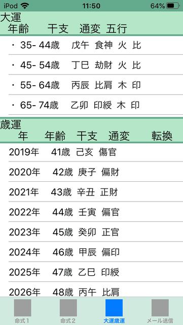 f:id:aoimotoki:20200110115423p:plain