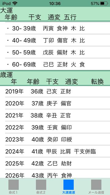 f:id:aoimotoki:20200119104042p:plain