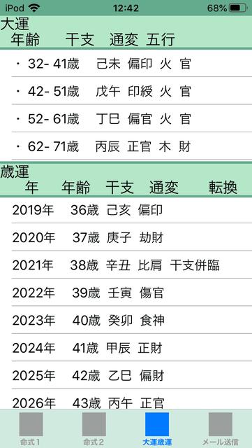 f:id:aoimotoki:20200131124616p:plain