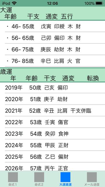 f:id:aoimotoki:20200207121022p:plain