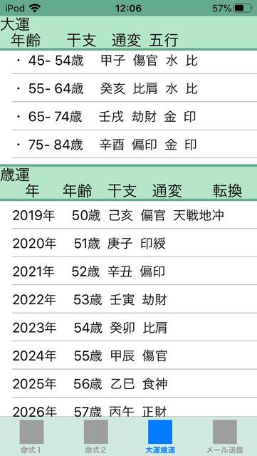 f:id:aoimotoki:20200214121043p:plain