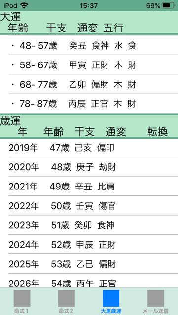 f:id:aoimotoki:20200222154008p:plain
