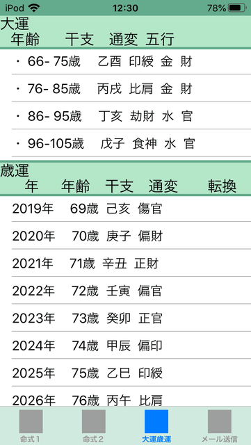 f:id:aoimotoki:20200325125619p:plain