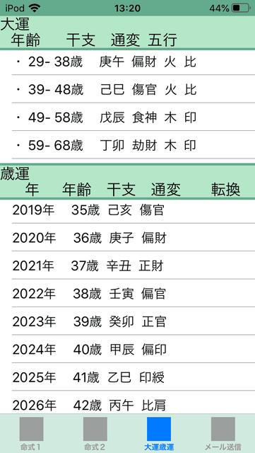 f:id:aoimotoki:20200409132422p:plain