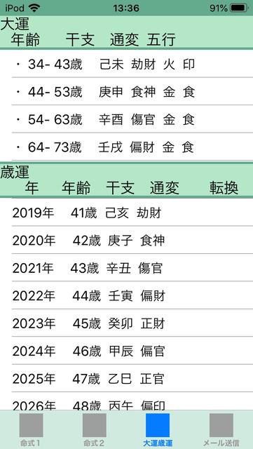 f:id:aoimotoki:20200411134407p:plain