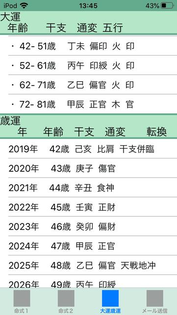 f:id:aoimotoki:20200415134904p:plain