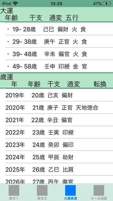 f:id:aoimotoki:20200418132826p:plain