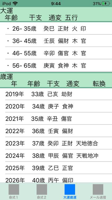 f:id:aoimotoki:20200422094702p:plain