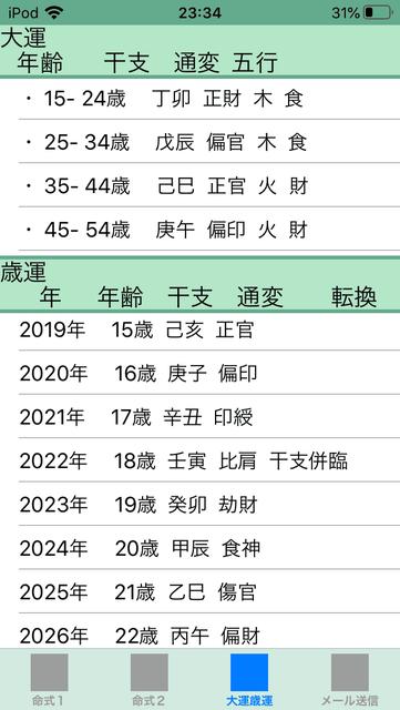 f:id:aoimotoki:20200425233841p:plain