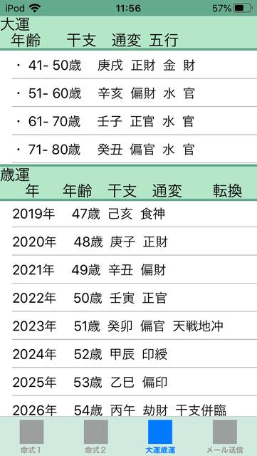 f:id:aoimotoki:20200608122650p:plain
