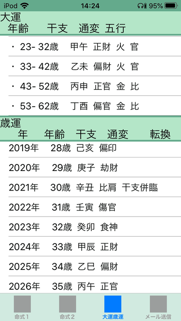 f:id:aoimotoki:20200811142714p:plain