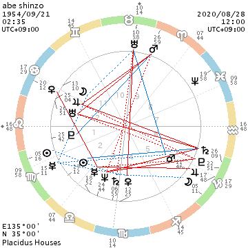 f:id:aoimotoki:20200829135651p:plain