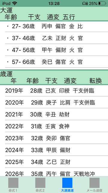f:id:aoimotoki:20200911133205p:plain