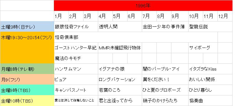 f:id:aoinabe:20181017204006p:plain