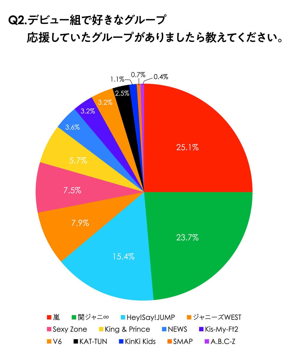 f:id:aoiro-midori:20190819165445j:plain