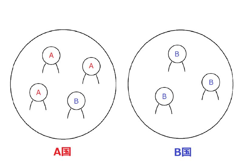 f:id:aoja:20141206005507p:plain