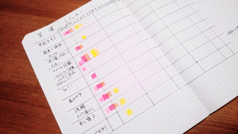 f:id:aojirutounyu:20171212114024j:image