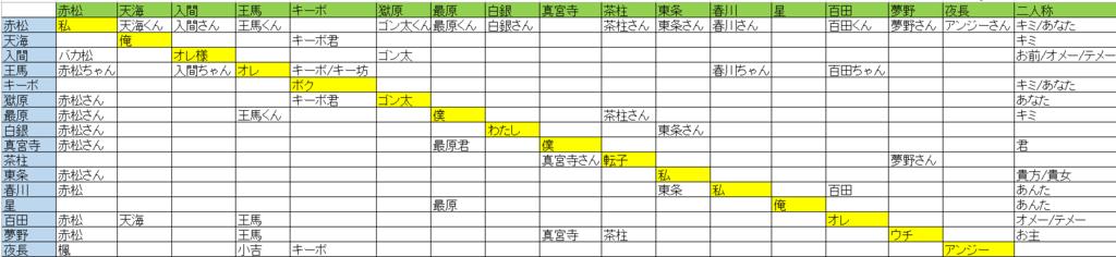 f:id:aokabi_111:20161222032850p:plain