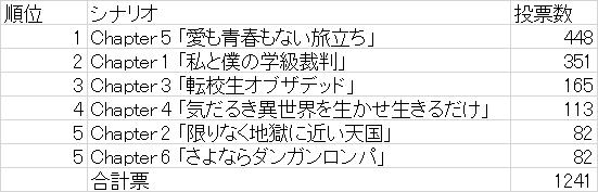 f:id:aokabi_111:20170212051328p:plain