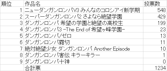 f:id:aokabi_111:20170212051335p:plain
