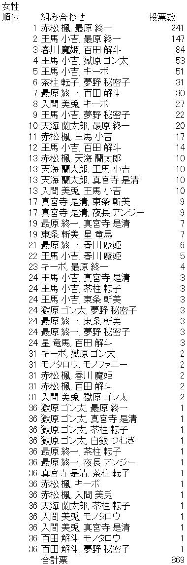 f:id:aokabi_111:20170212134119p:plain