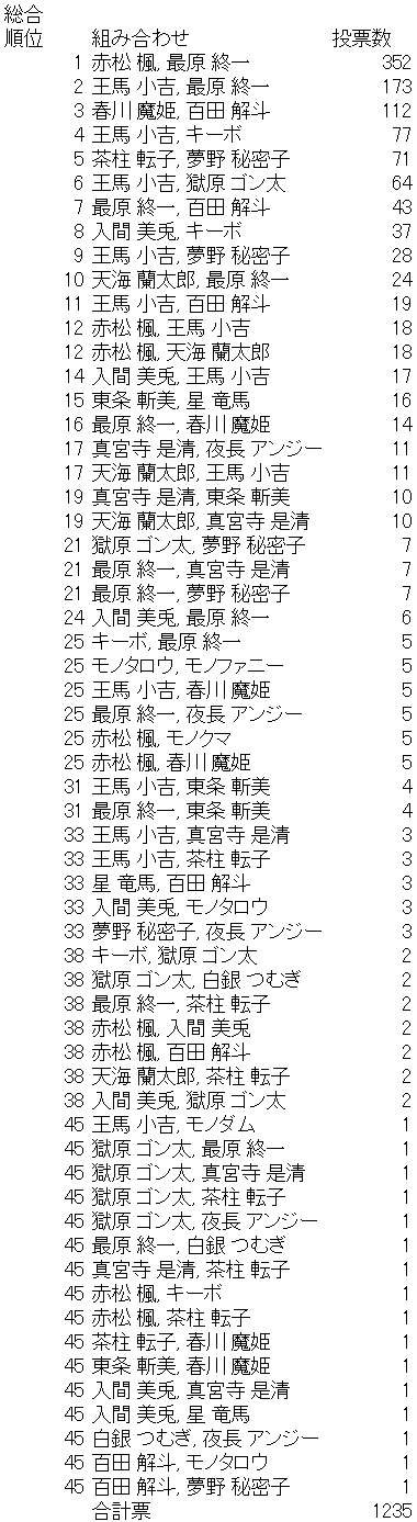 f:id:aokabi_111:20170212134522p:plain