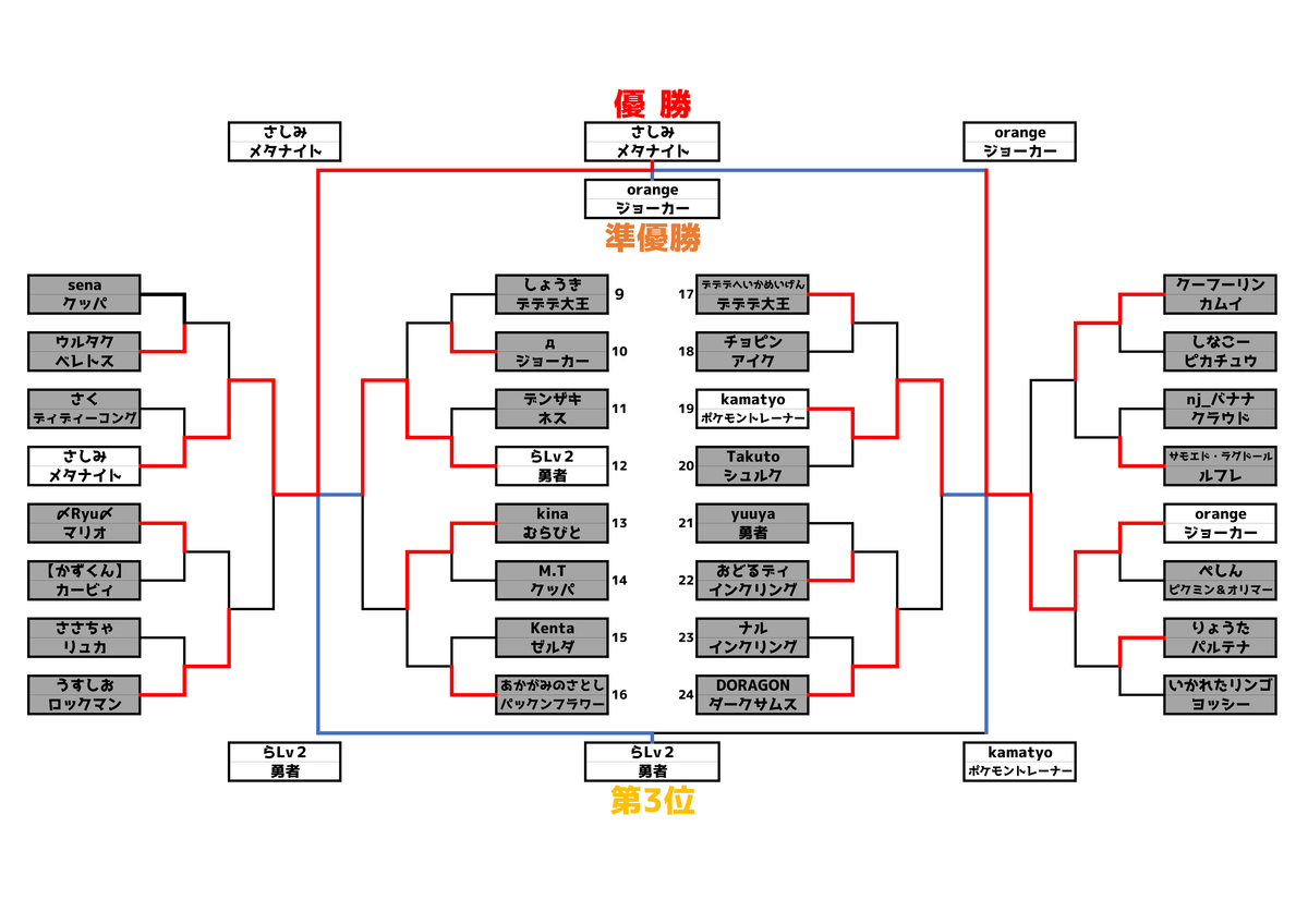 f:id:aokamo:20200228231330p:plain