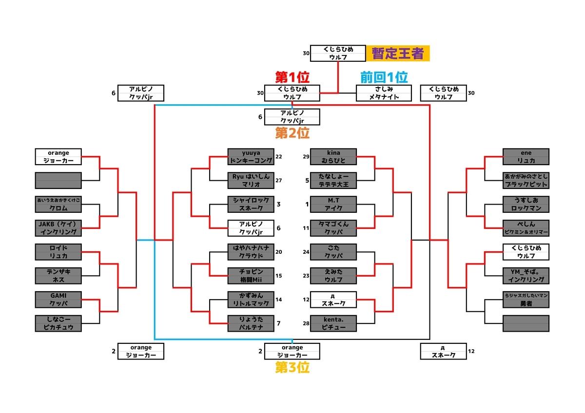 f:id:aokamo:20200328164734j:plain