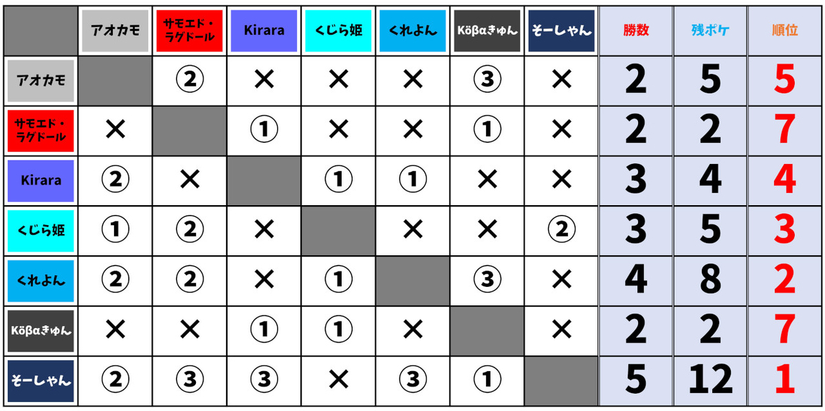 f:id:aokamo:20200419002705j:plain