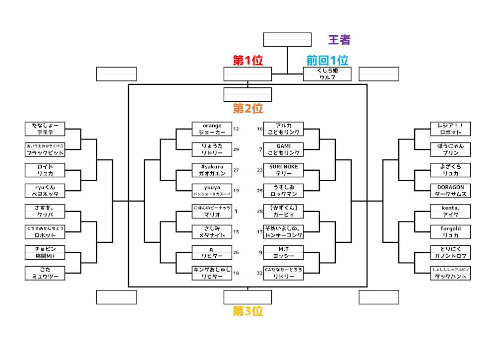 f:id:aokamo:20200528210606p:plain