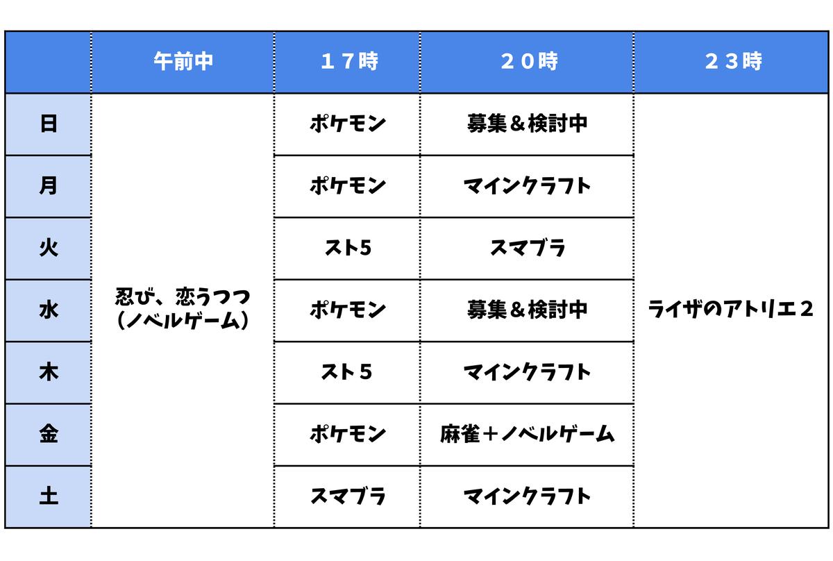 f:id:aokamo:20201214013446p:plain