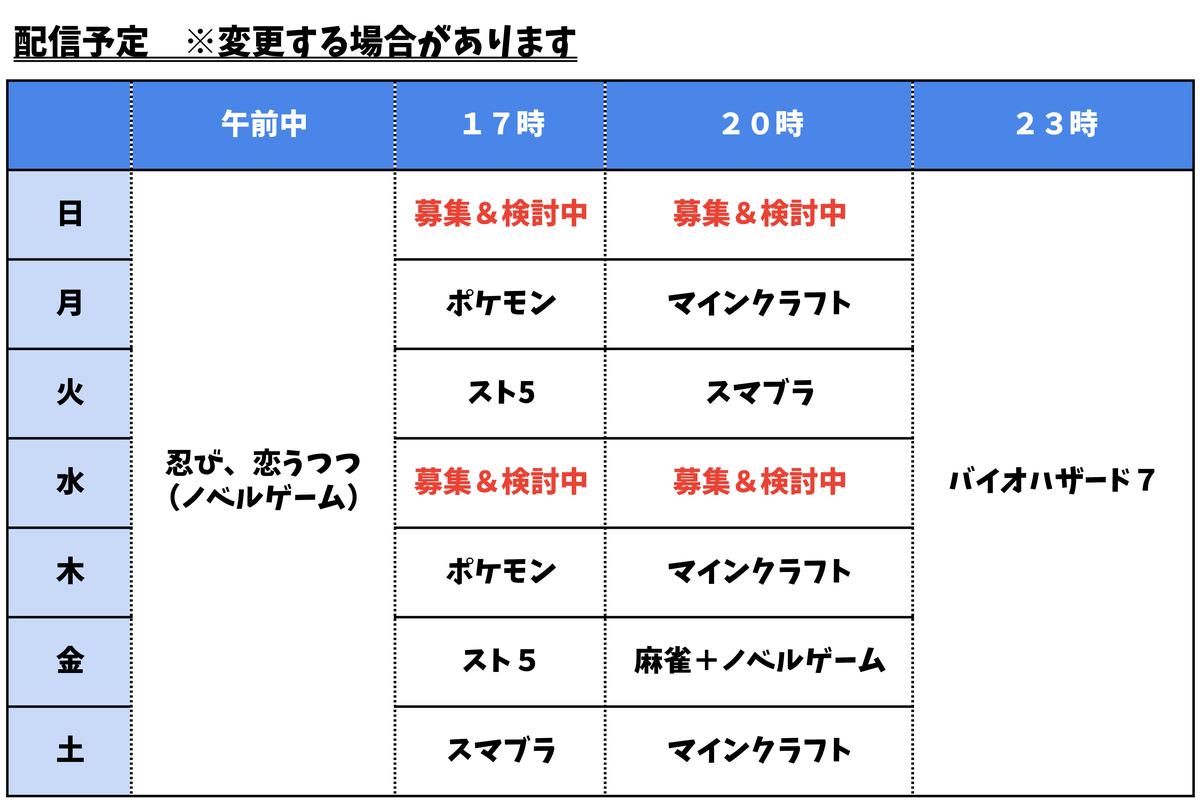 f:id:aokamo:20201231013238p:plain