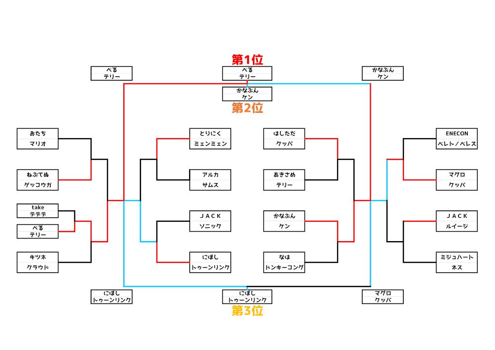 f:id:aokamo:20210228161635p:plain