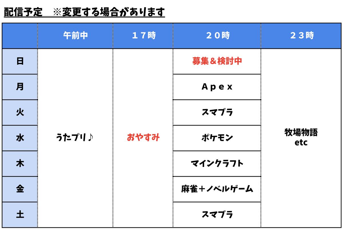 f:id:aokamo:20210312020229p:plain